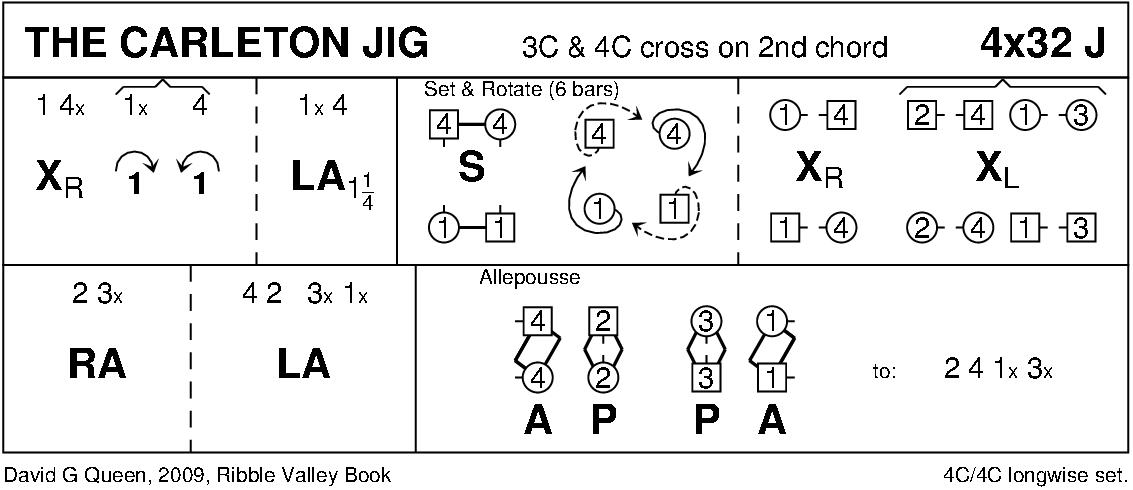 The Carleton Jig Keith Rose's Diagram