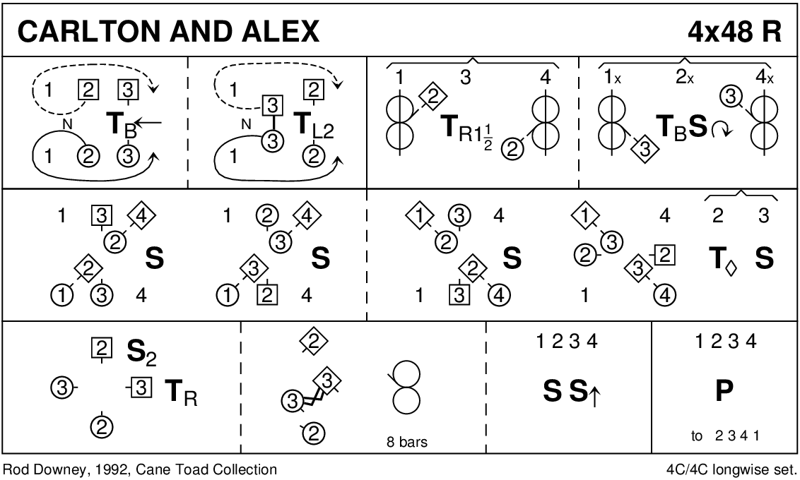 Carlton And Alex Keith Rose's Diagram