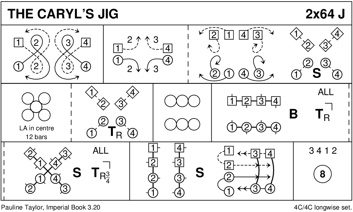 The Caryl's Jig Keith Rose's Diagram