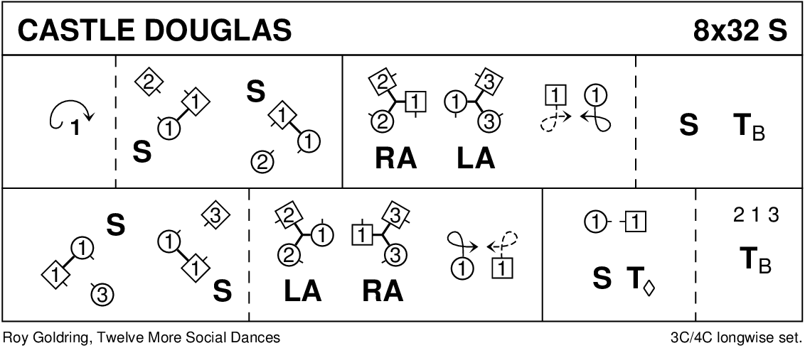 Castle Douglas Keith Rose's Diagram