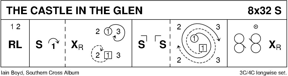 The Castle In The Glen Keith Rose's Diagram