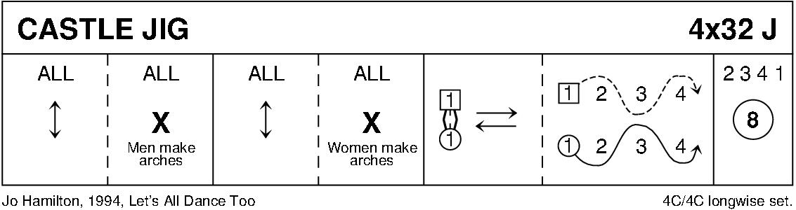Castle Jig Keith Rose's Diagram