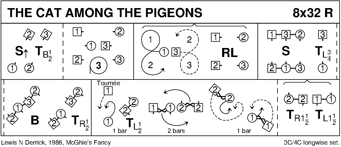 The Cat Among The Pigeons Keith Rose's Diagram