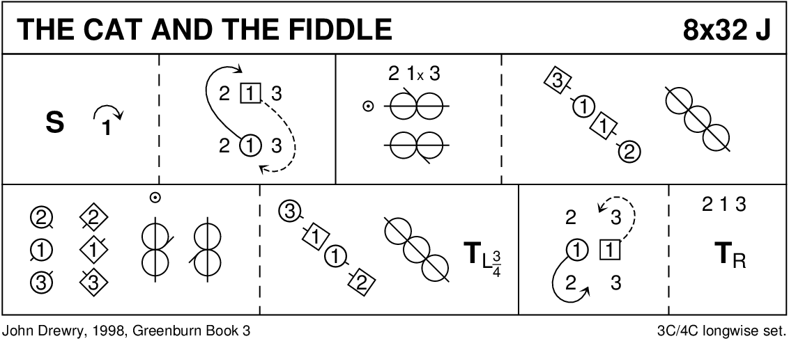 The Cat And The Fiddle Keith Rose's Diagram