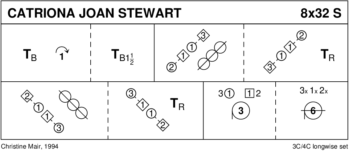 Catriona Joan Stewart Keith Rose's Diagram