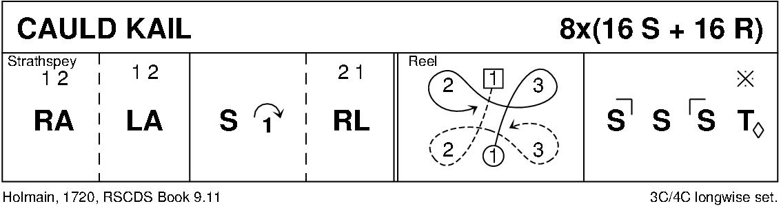 Cauld Kail Keith Rose's Diagram