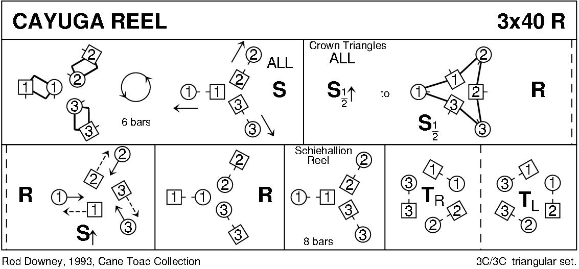 Cayuga Reel Keith Rose's Diagram