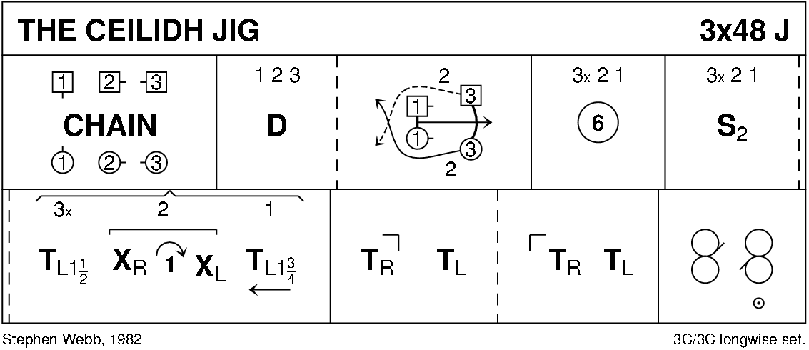 The Ceilidh Jig Keith Rose's Diagram