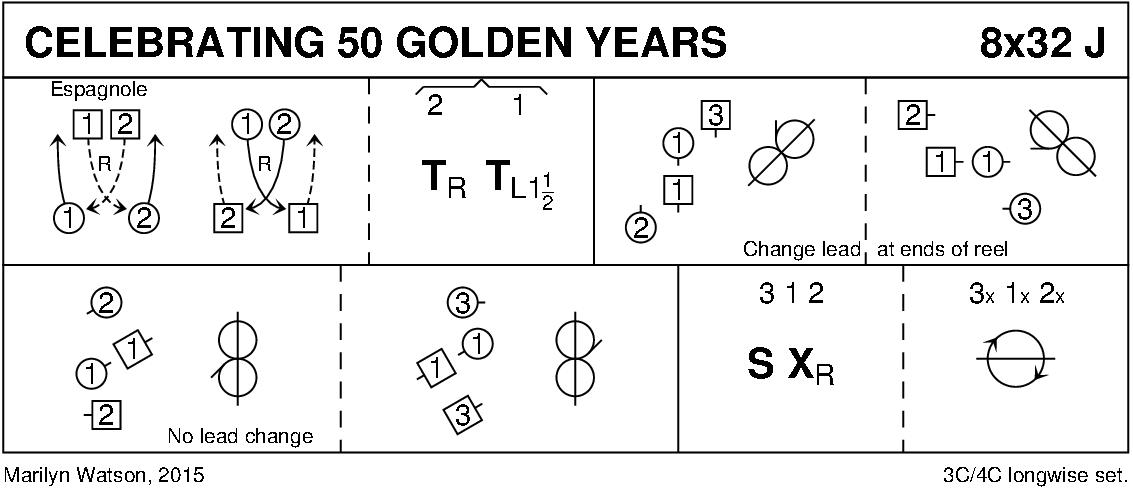 Celebrating 50 Golden Years Keith Rose's Diagram