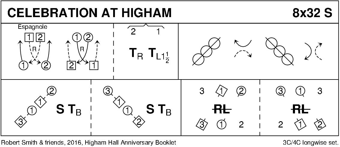 Celebration At Higham Keith Rose's Diagram