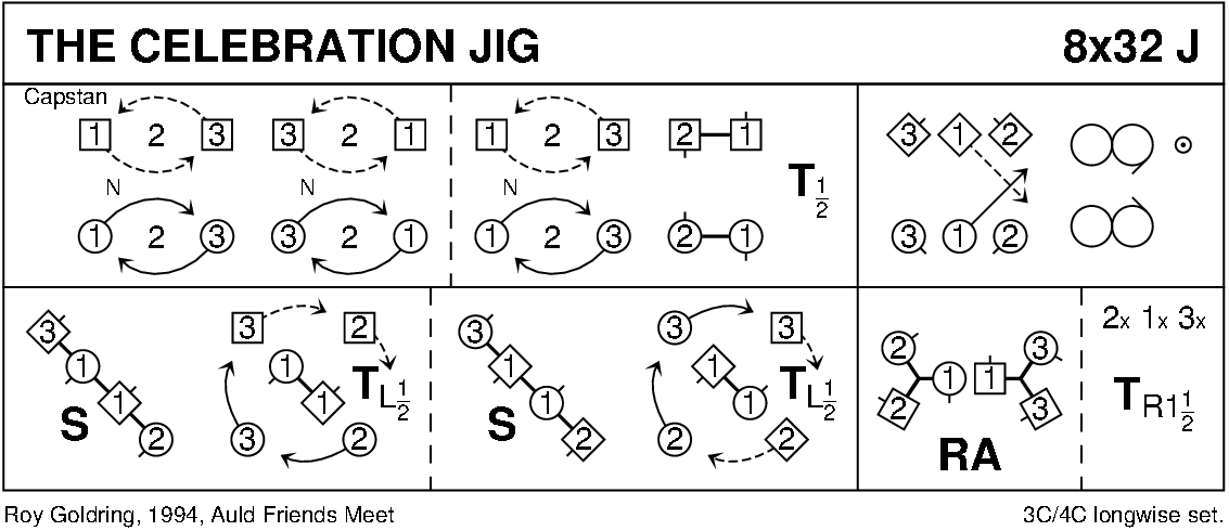 The Celebration Jig (Goldring) Keith Rose's Diagram