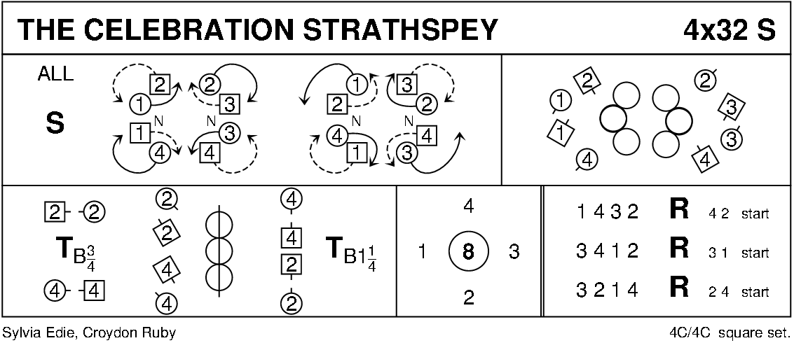 The Celebration Strathspey (Edie) Keith Rose's Diagram
