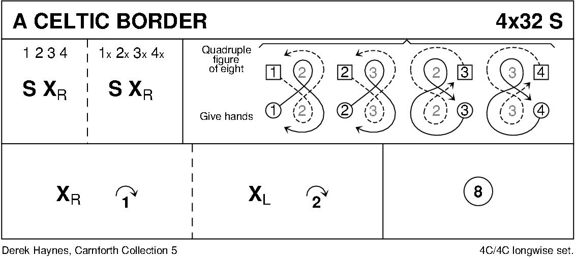 A Celtic Border Keith Rose's Diagram