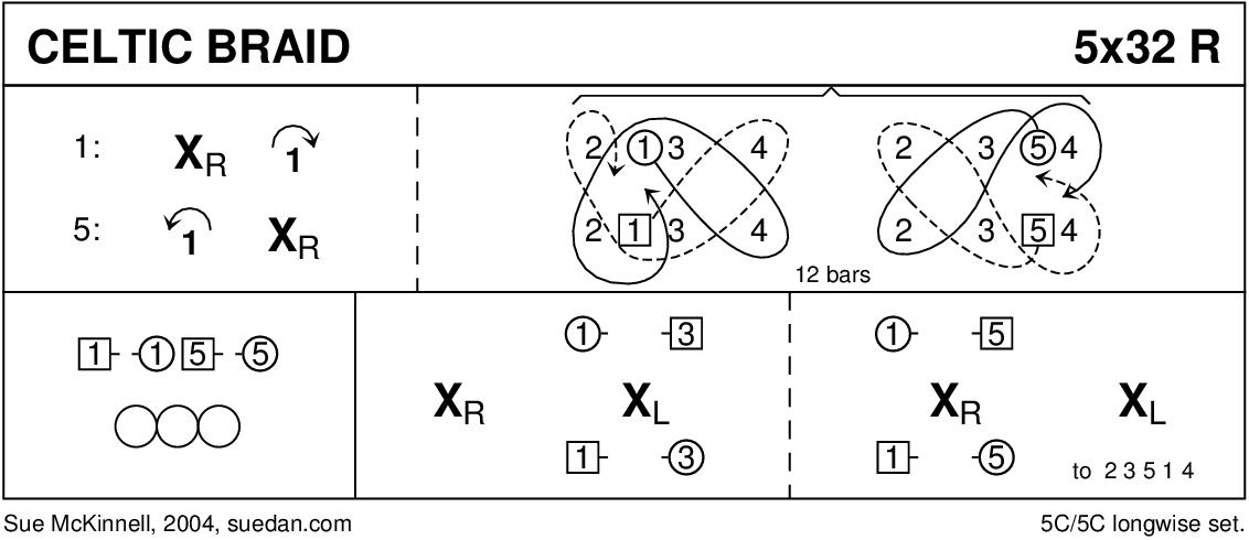Celtic Braid Keith Rose's Diagram