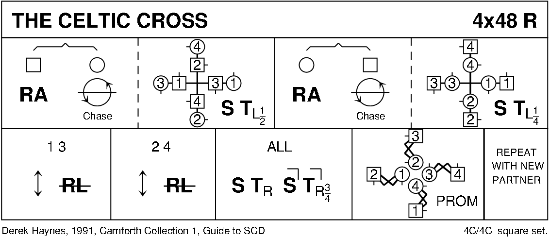 The Celtic Cross (Haynes) Keith Rose's Diagram