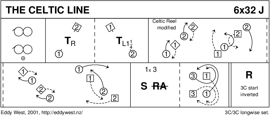 The Celtic Line Keith Rose's Diagram
