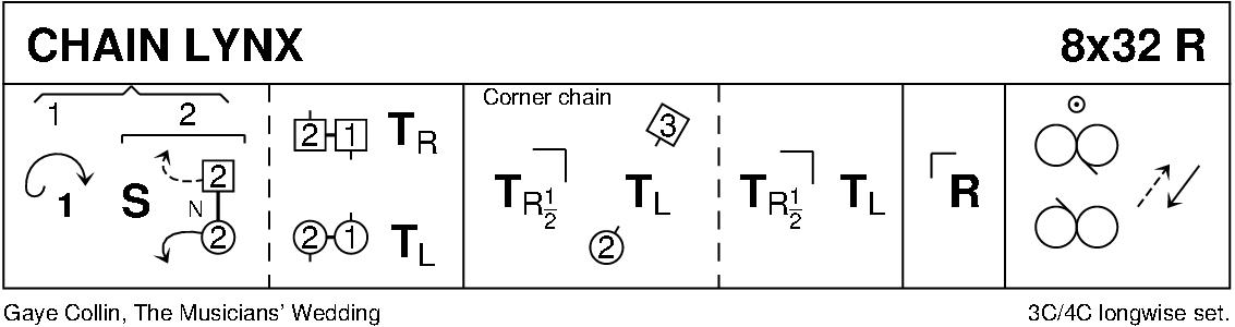 Chain Lynx Keith Rose's Diagram