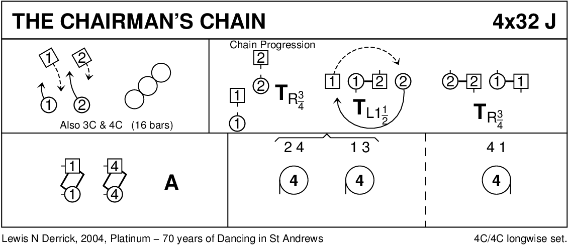The Chairman's Chain Keith Rose's Diagram