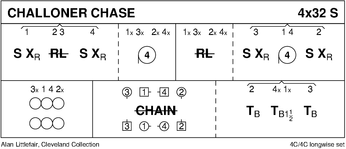 Challoner Chase Keith Rose's Diagram