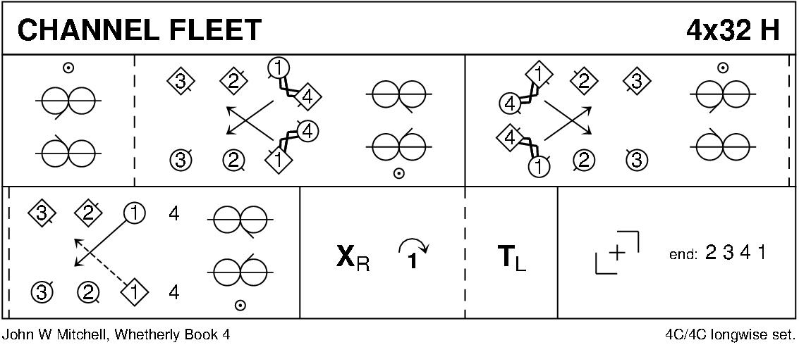 Channel Fleet Keith Rose's Diagram