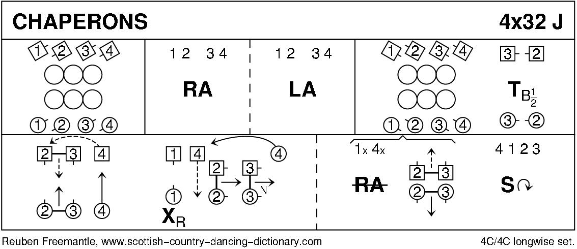 Chaperons Keith Rose's Diagram