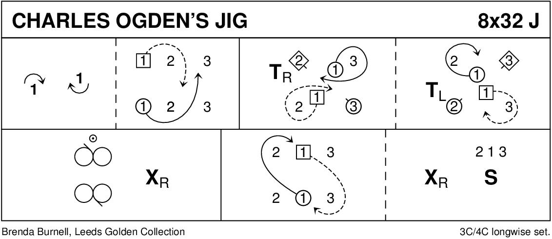 Charles Ogden's Jig Keith Rose's Diagram