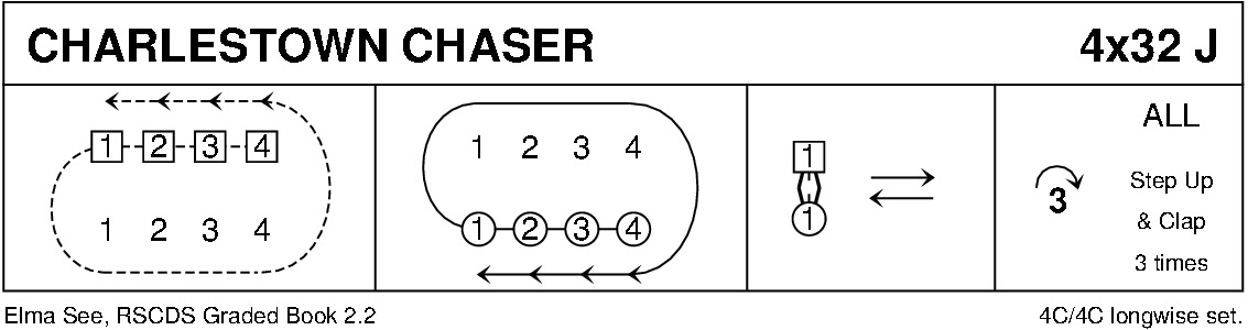 Charlestown Chaser Keith Rose's Diagram