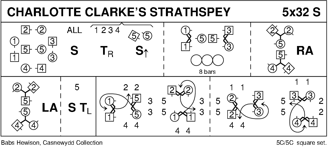 Charlotte Clarke's Strathspey Keith Rose's Diagram