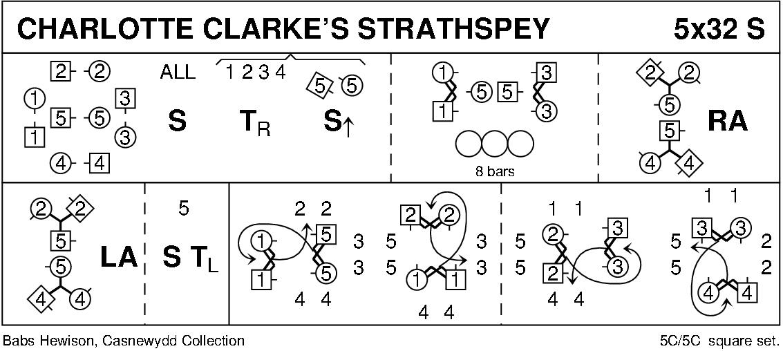 Charlotte Clarke's Strathspey Keith Rose's Diagram
