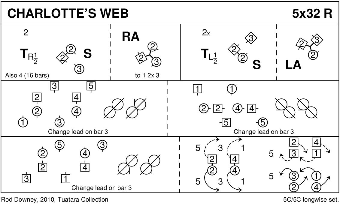 Charlotte's Web Keith Rose's Diagram