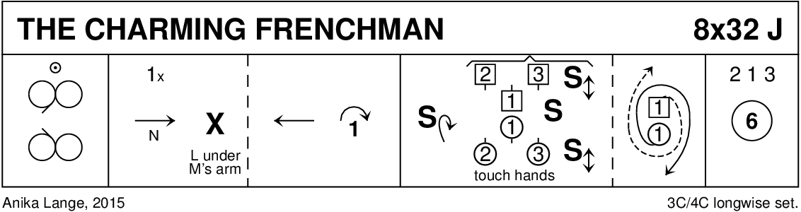 The Charming Frenchman Keith Rose's Diagram