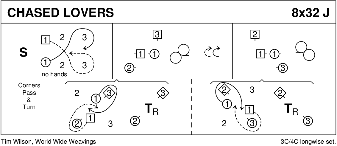 Chased Lovers Keith Rose's Diagram