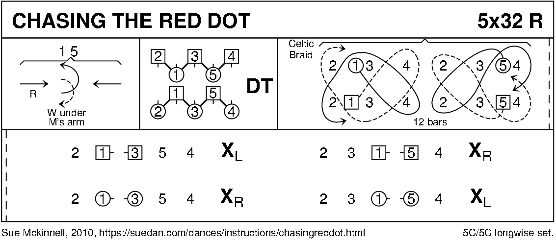 Chasing The Red Dot Keith Rose's Diagram