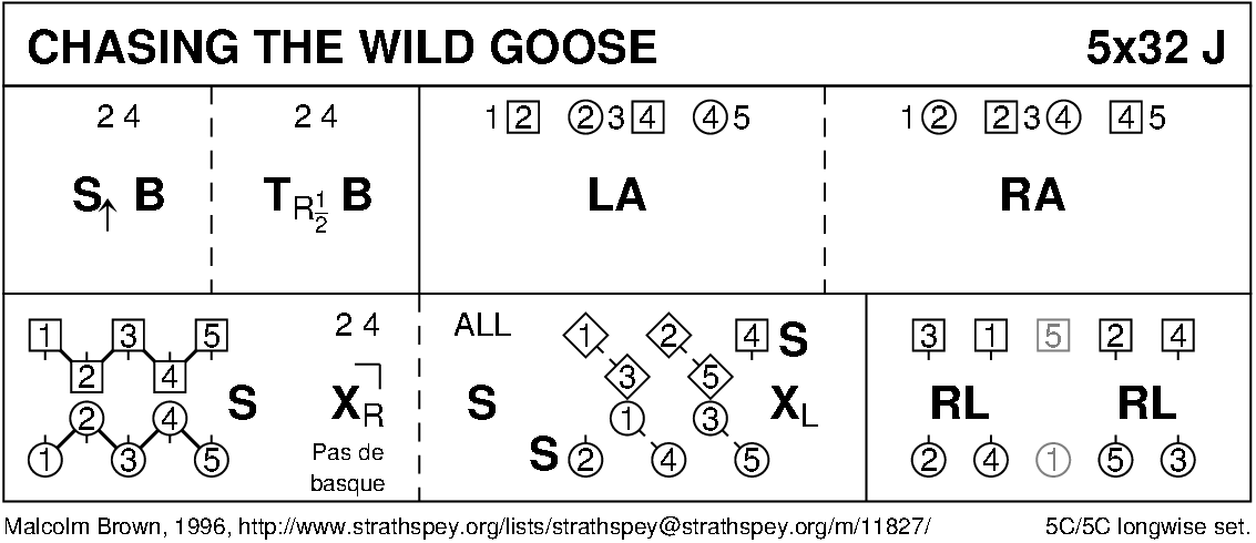 Chasing The Wild Goose Keith Rose's Diagram