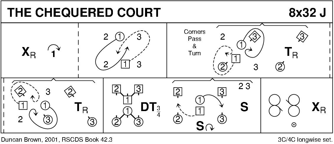 The Chequered Court Keith Rose's Diagram