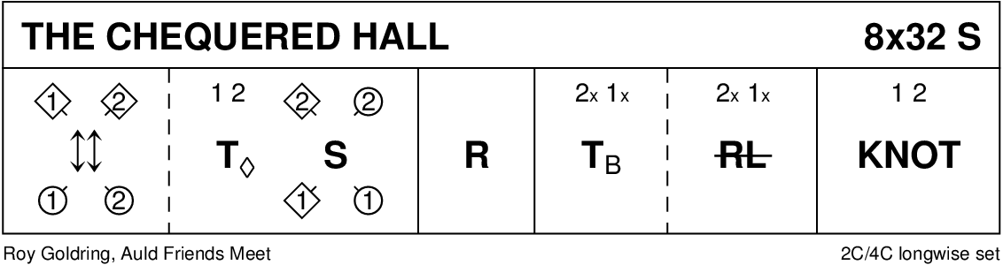 The Chequered Hall Keith Rose's Diagram