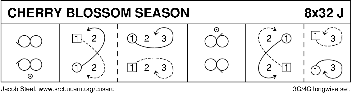 Cherry Blossom Season Keith Rose's Diagram