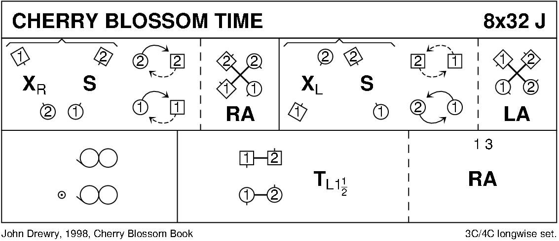 Cherry Blossom Time Keith Rose's Diagram