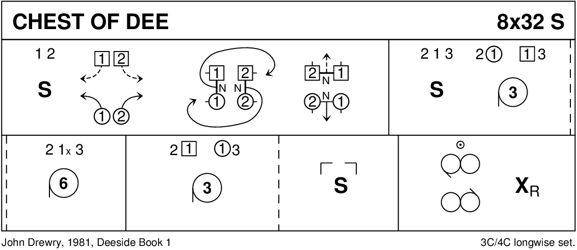 Chest Of Dee Keith Rose's Diagram