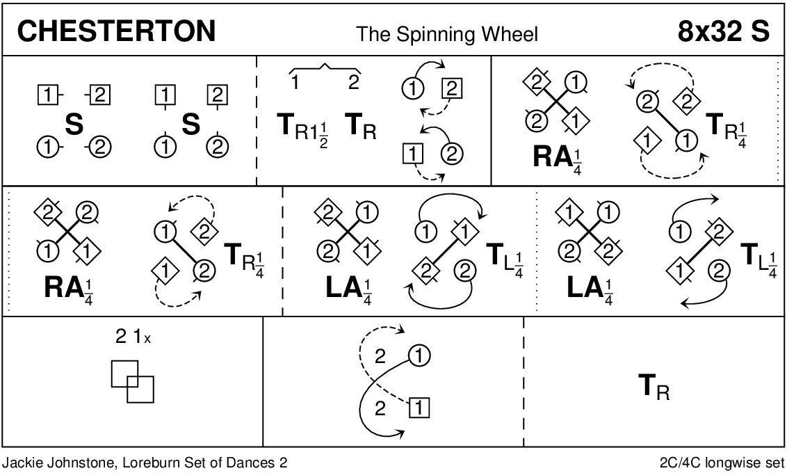 Chesterton Keith Rose's Diagram