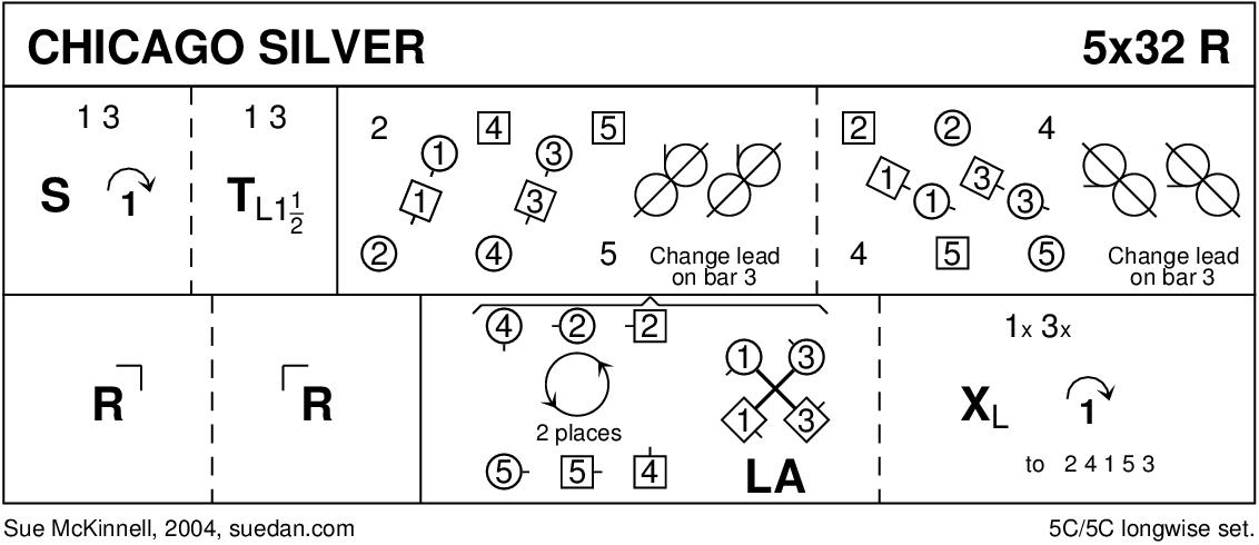 Chicago Silver Keith Rose's Diagram