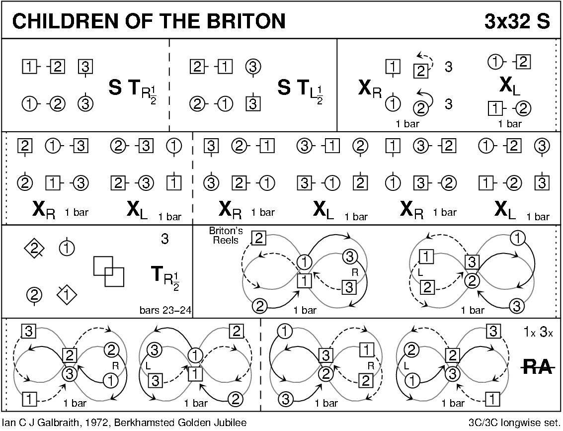 Children Of The Briton Keith Rose's Diagram
