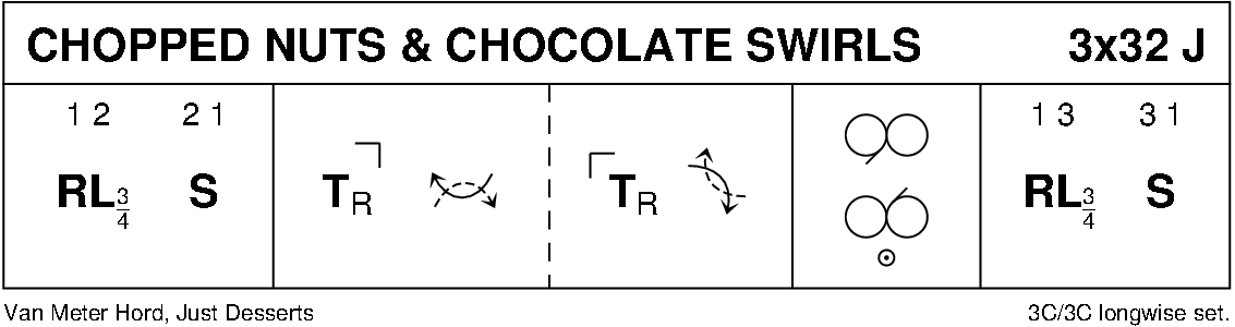 Chopped Nuts And Chocolate Swirls Keith Rose's Diagram