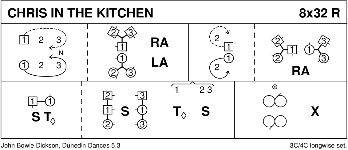 Chris In The Kitchen Keith Rose's Diagram