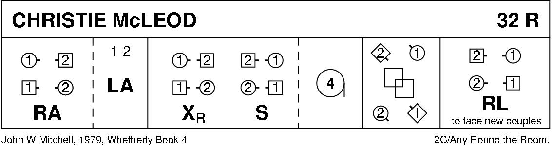 Christie McLeod Keith Rose's Diagram