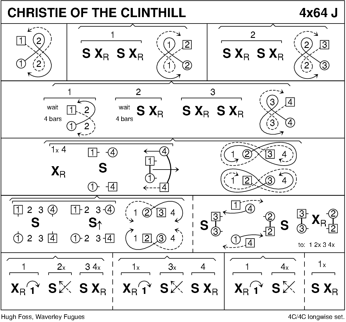 Christie Of The Clinthill Keith Rose's Diagram