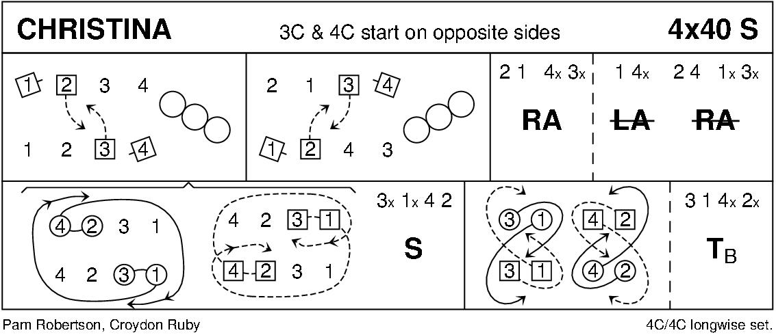 Christina Keith Rose's Diagram