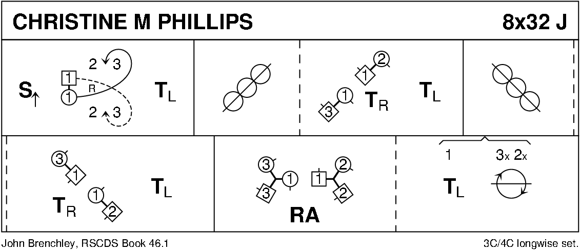 Christine M Phillips Keith Rose's Diagram
