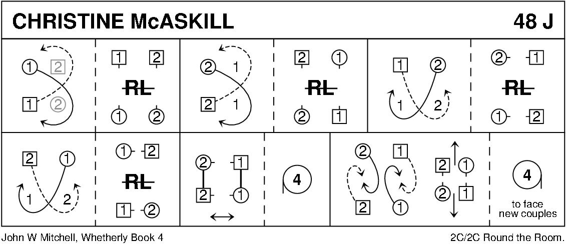 Christine McAskill Keith Rose's Diagram