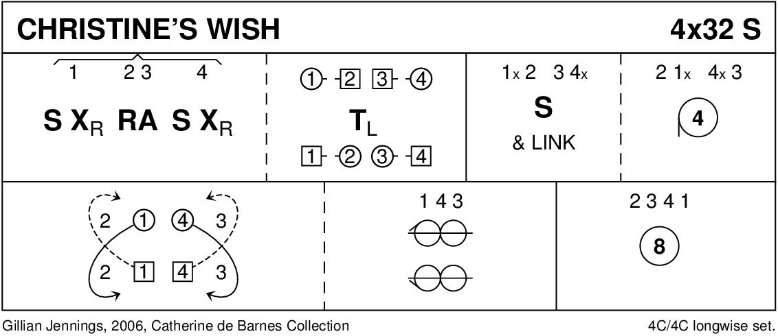 Christine's Wish Keith Rose's Diagram
